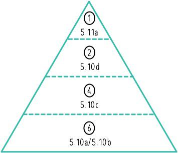 03_03_pyramid